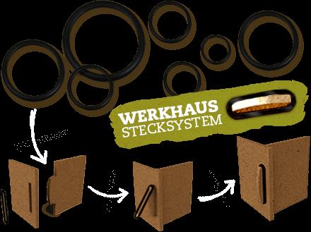 WERKHAUS Stecksystem
