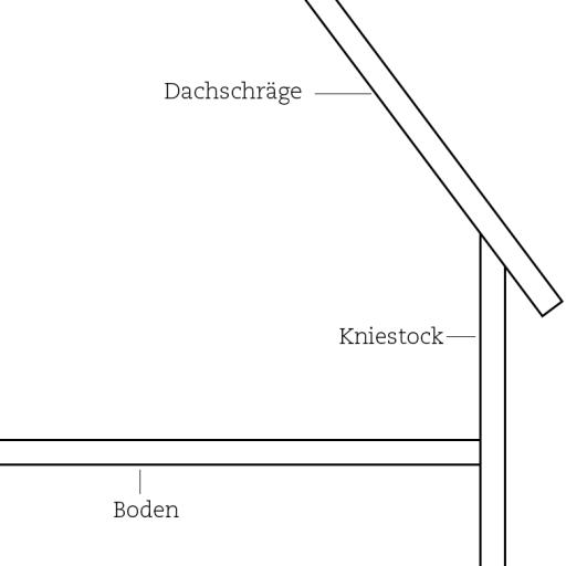Schematische Darstellung eines Kniestocks